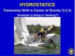 hydrostatics23