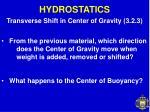 hydrostatics24