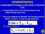 hydrostatics51