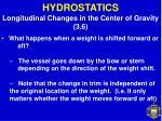 hydrostatics53