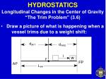 hydrostatics54