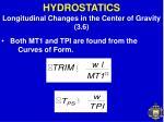 hydrostatics58
