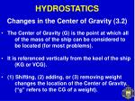 hydrostatics9