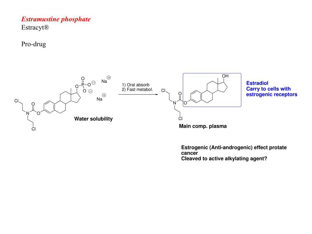 Estramustine phosphate