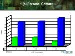 1 b personal contact