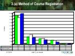 3 a method of course registration