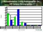 3 accommodation living arrangements on off campus demographics