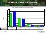 3 b method of course registration