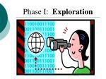 phase i exploration