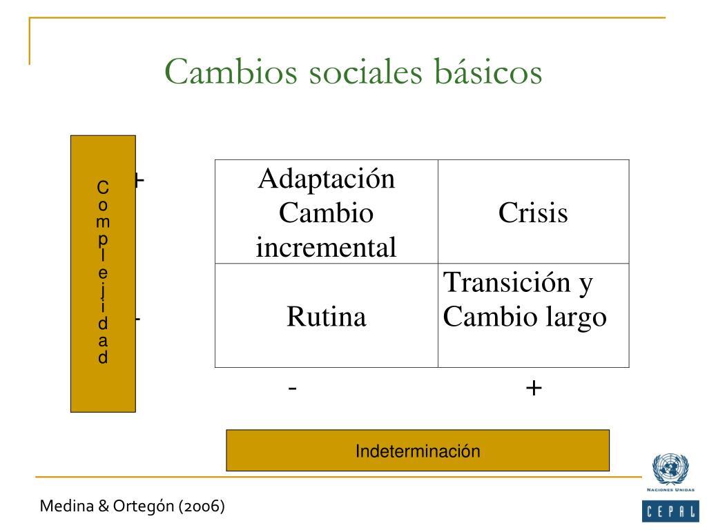 Cambios sociales básicos
