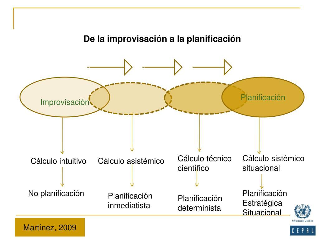 De la improvisación a la planificación