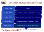 evolution of accounting software