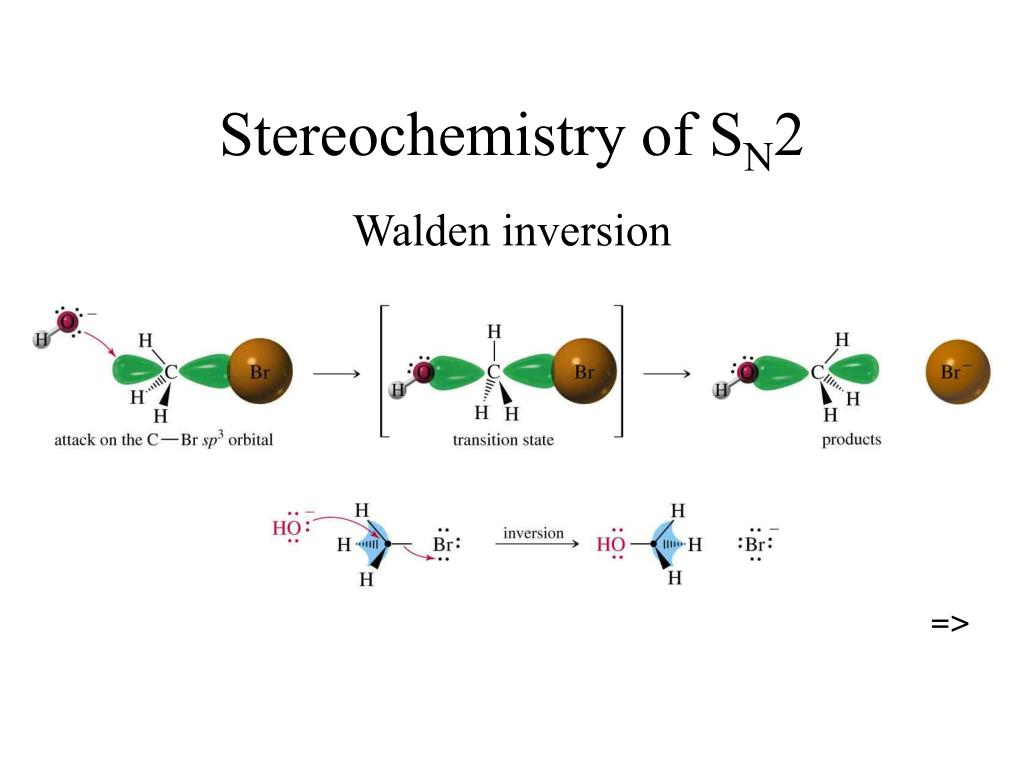 stereochemistry-of-s-n-2-l Examples Of Reaction Formation on examples of defense mechanisms, oedipus complex, psychoanalytic theory, rorschach test, examples of superego, free association, examples of phallic stage, psychological repression, examples of dissociation, psychological projection, id, ego and super-ego, examples of introjection, examples of intellectualization, examples of condensation, examples of hierarchy of needs, examples of guilt, examples of cognitive distortion, examples of substitution, psychosexual development, examples of repression,