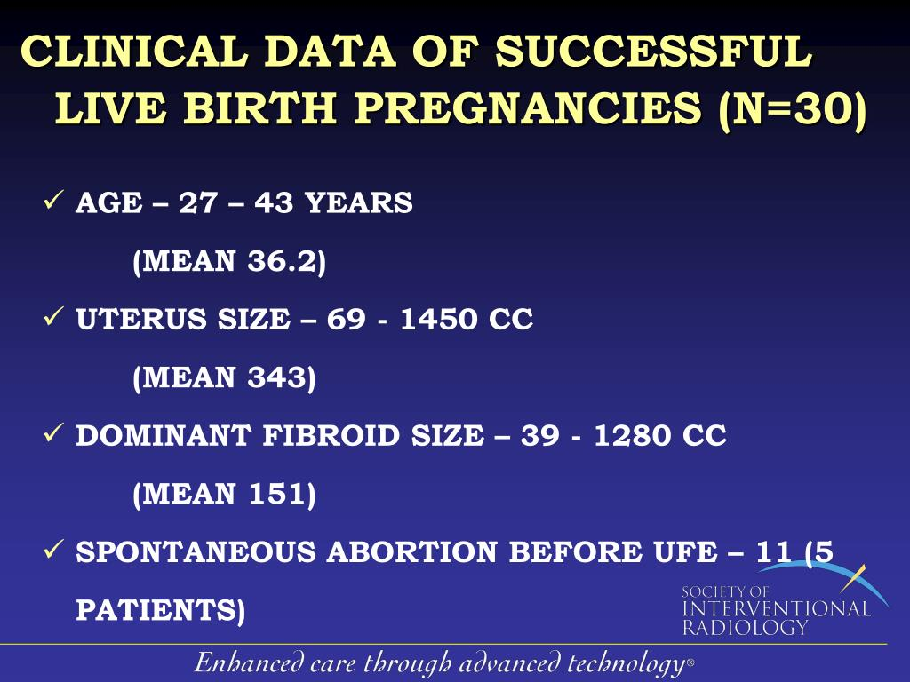 CLINICAL DATA OF SUCCESSFUL LIVE BIRTH PREGNANCIES (N=30)