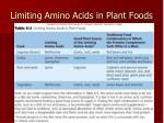 limiting amino acids in plant foods