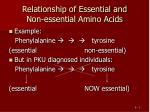 relationship of essential and non essential amino acids