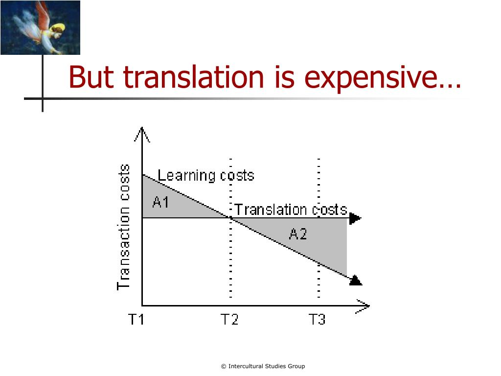 But translation is expensive…