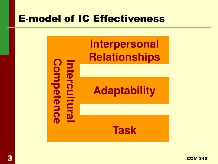E-model of IC Effectiveness