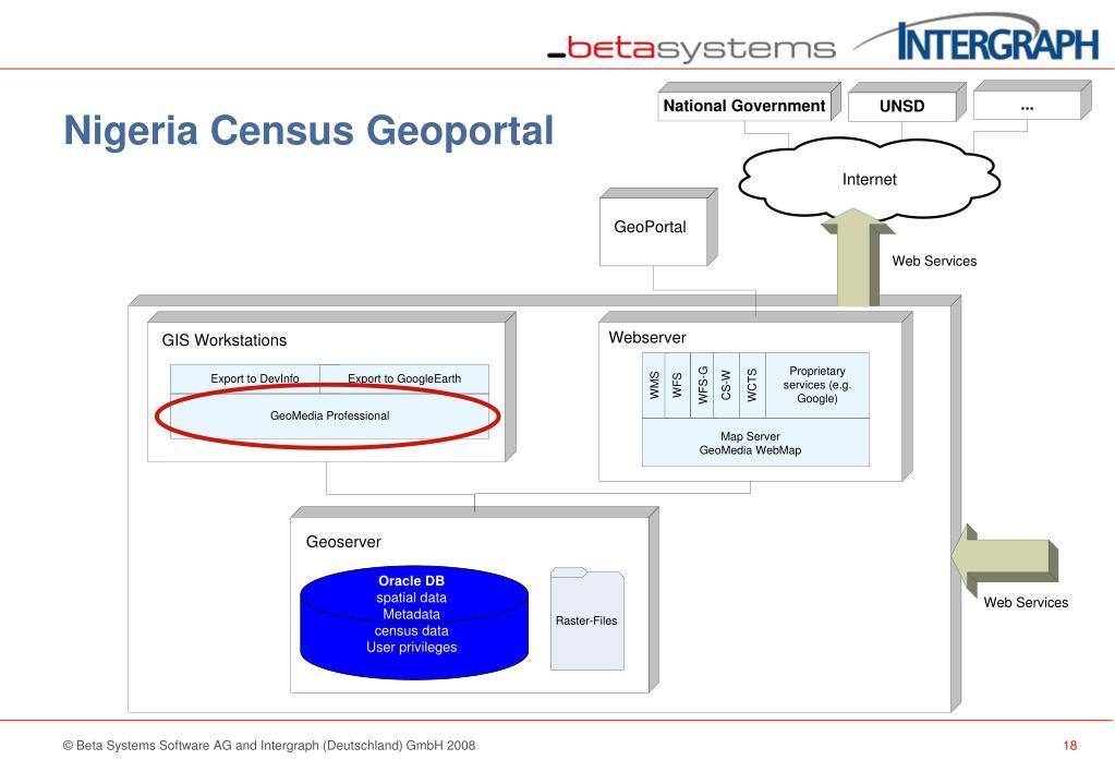 Nigeria Census Geoportal