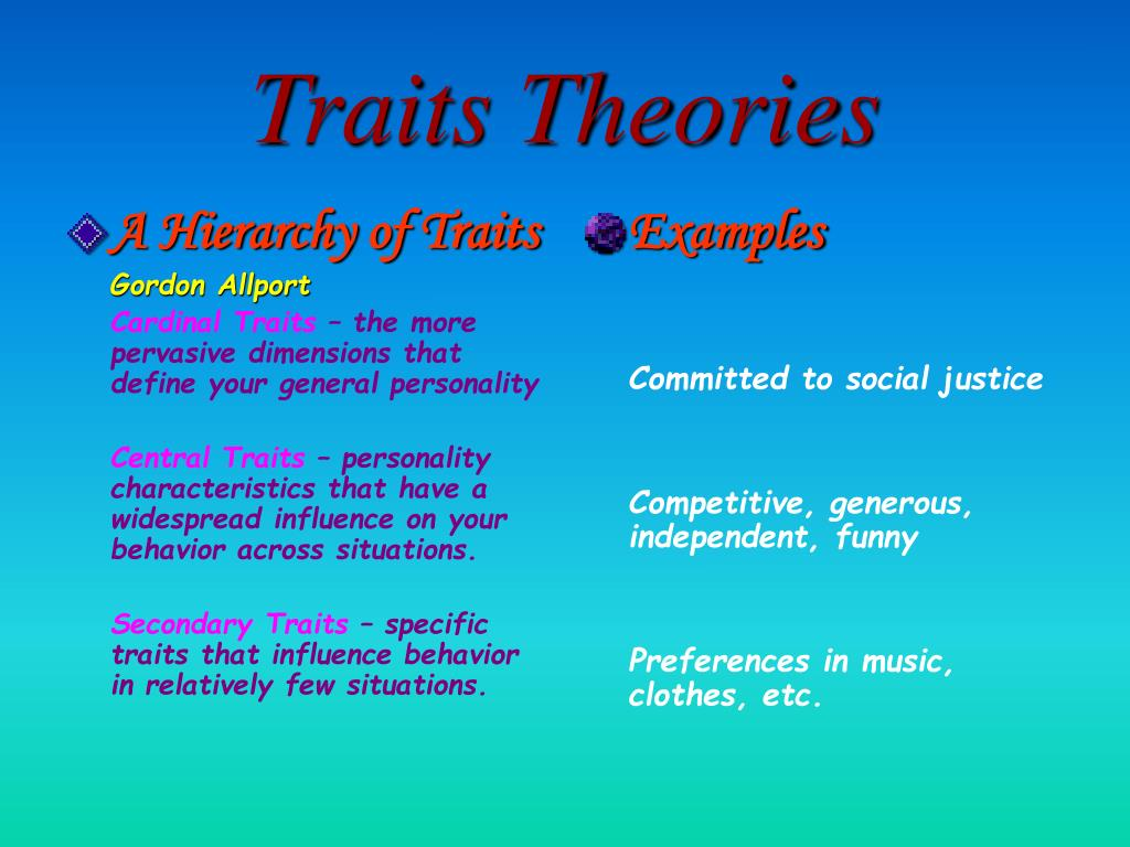 A Hierarchy of Traits