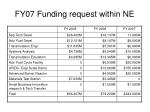 fy07 funding request within ne