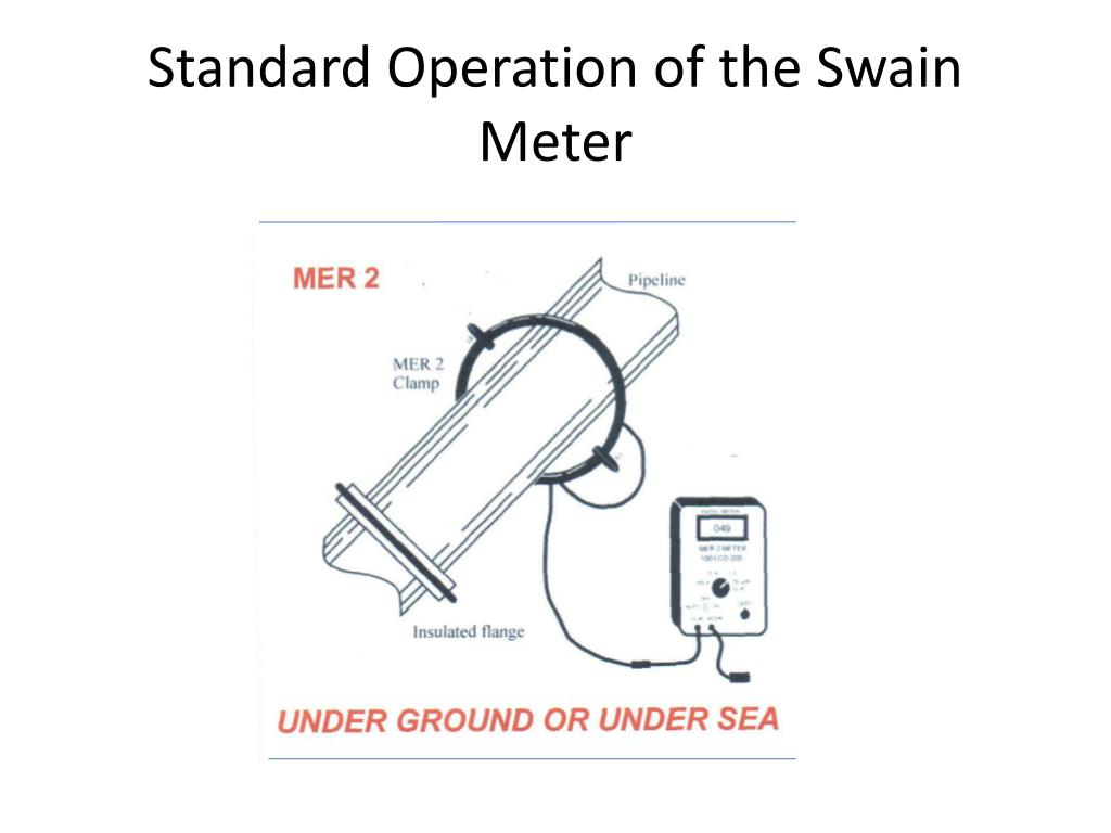 Standard Operation of the Swain Meter