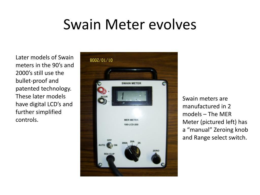Swain Meter evolves
