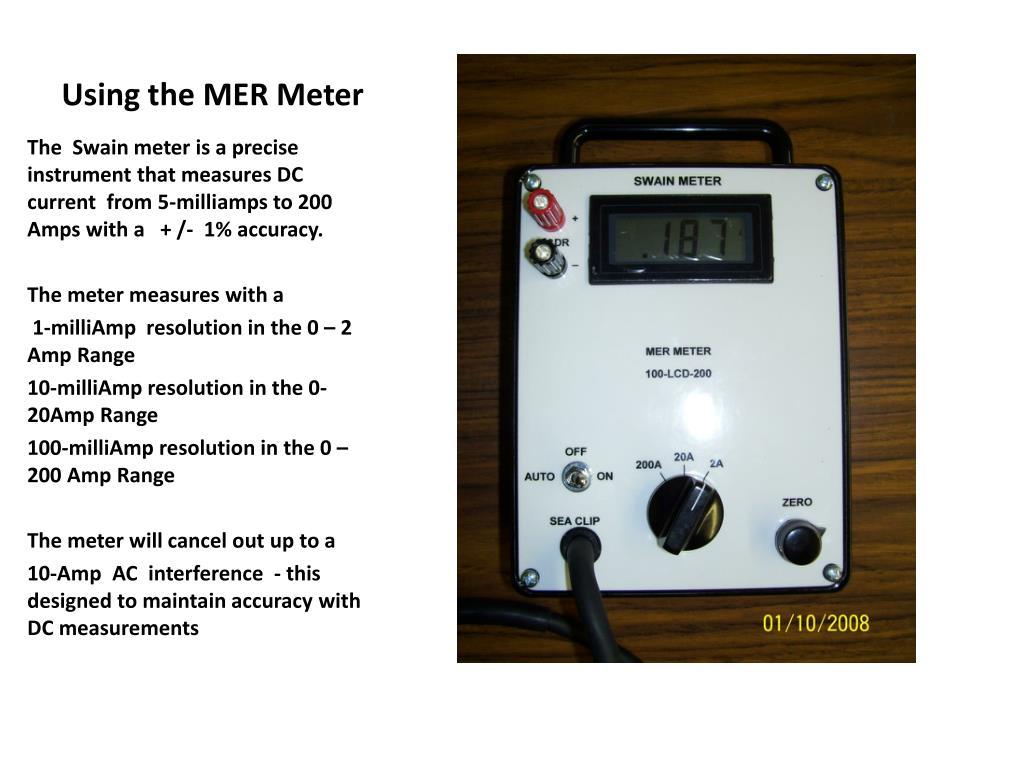 Using the MER Meter