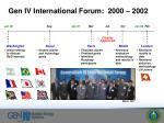 gen iv international forum 2000 2002