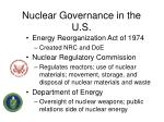 nuclear governance in the u s