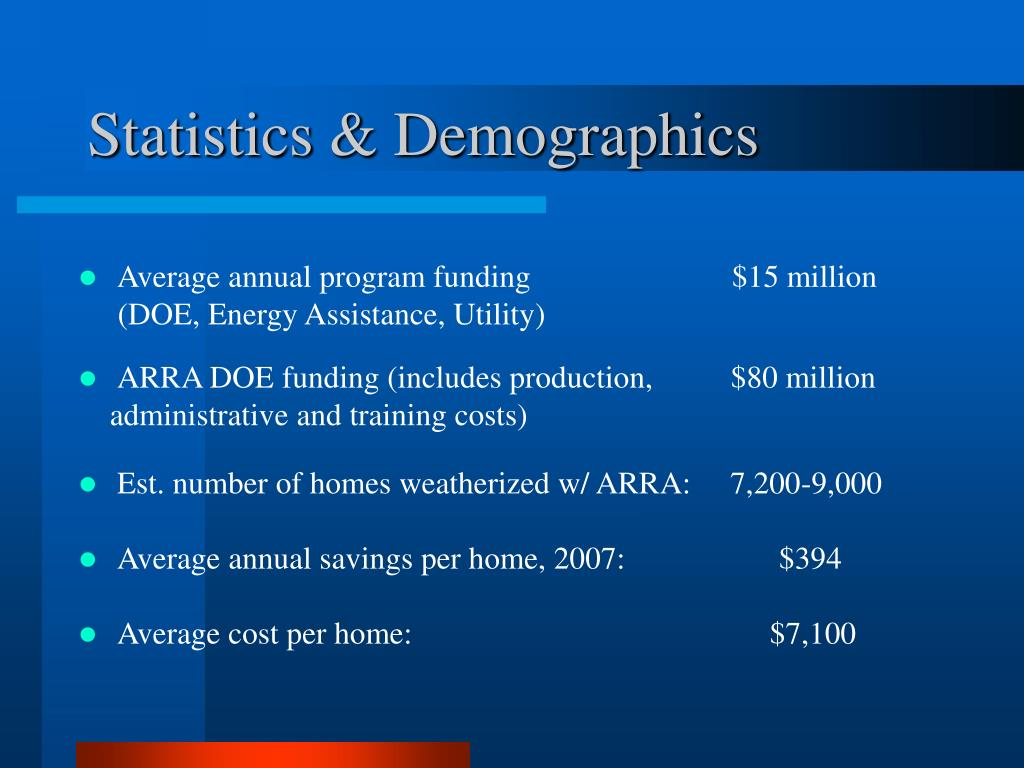 Statistics & Demographics
