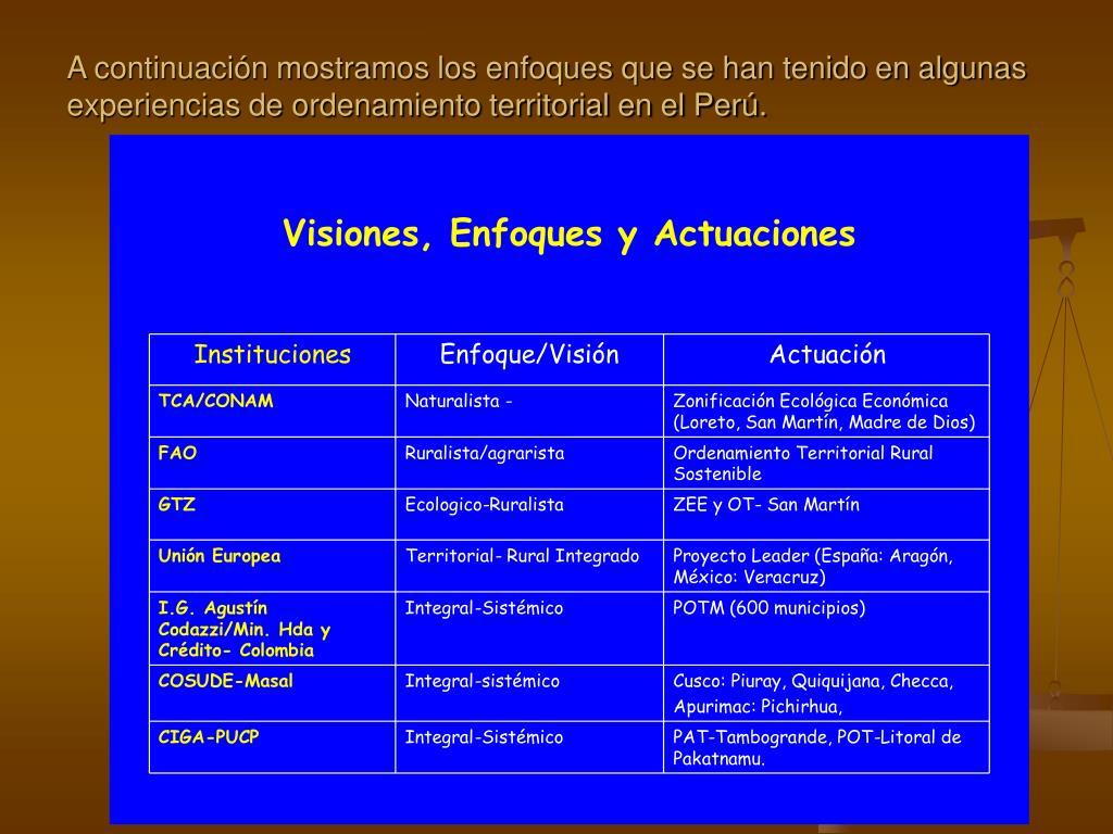 A continuación mostramos los enfoques que se han tenido en algunas experiencias de ordenamiento territorial en el Perú.