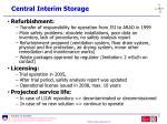 central interim storage