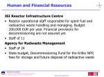 human and financial resources36