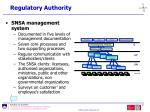 regulatory authority54