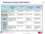 summary of basic information