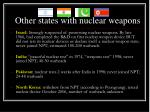 other states with nuclear weapons