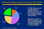 wide range of weights among pts given 50 mg tnk in timi 10b