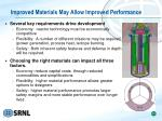 improved materials may allow improved performance