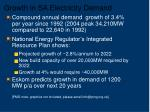 growth in sa electricity demand