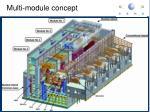multi module concept
