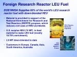 foreign research reactor leu fuel