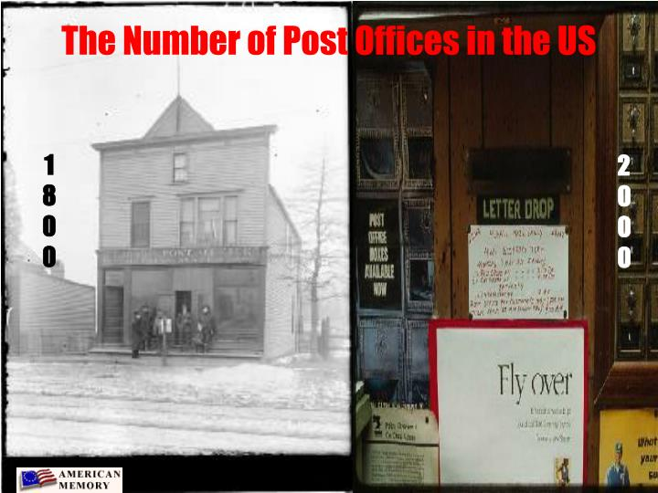 the number of post offices in the us n.