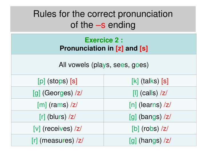 correct pronunciation of thesis Edit your thesis statement in the box above so that the parts of the thesis flow smoothly, check for proper grammar and standard spelling when you are satsified with your thesis statement click on the final draft button.