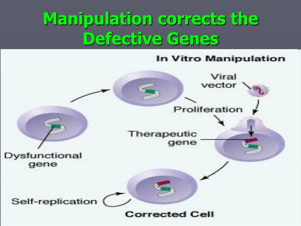 Manipulation corrects the Defective Genes