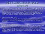 data peninggalan sejarah di indonesia