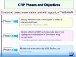 crp phases and objectives