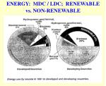 energy mdc ldc renewable vs non renewable