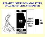 relative inputs of major types of agricultural systems ii