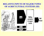 relative inputs of major types of agricultural systems iii